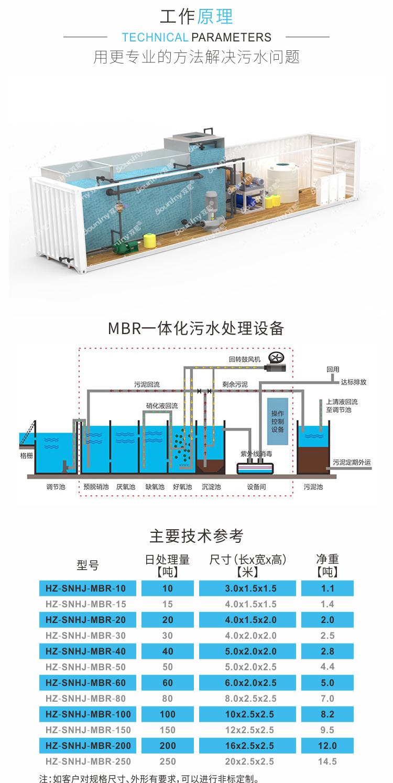 详情页06集装箱污水一体化.jpg